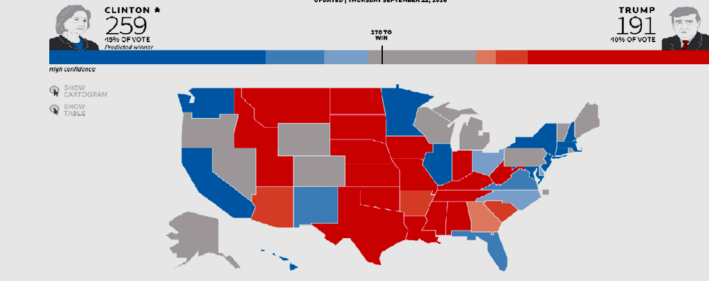 TrumpClinton Debate Tonight Plus Polls And Maps And What They - Us Map Polls Blue And Red